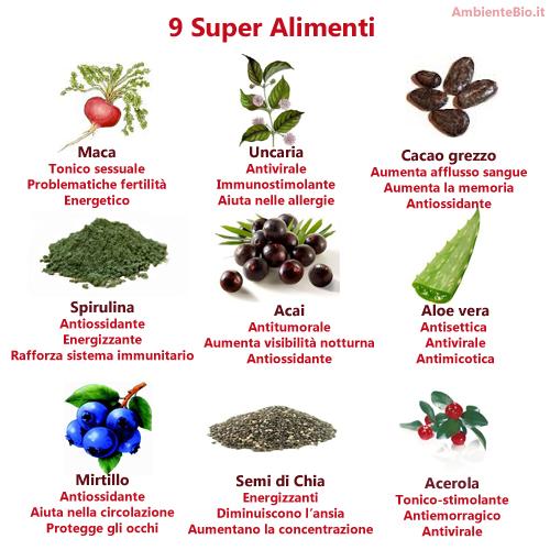 Superfood - Alimenti che fanno andare in bagno ...