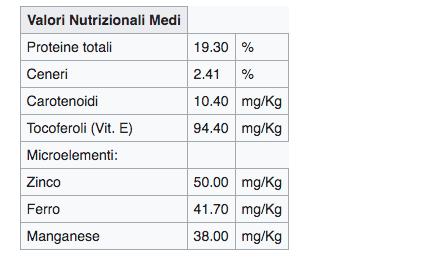 valori nutrizionali grano monococco