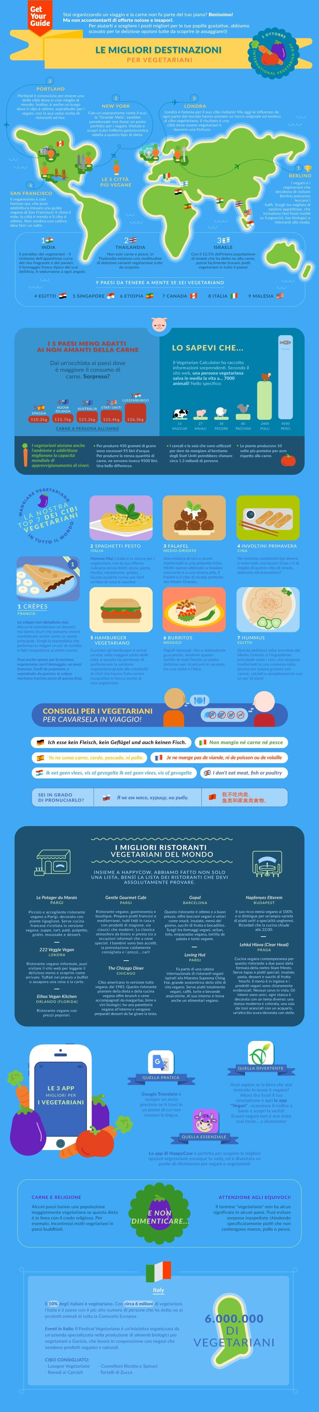infografica_vegetariani_vegani2