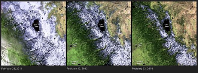 Drought, California