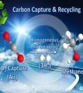 anidride carbonica, carburante