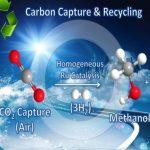 Il carburante del futuro? Potrebbe essere fatto di anidride carbonica