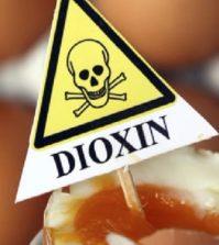 diossina