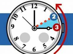 quando cambia l'ora