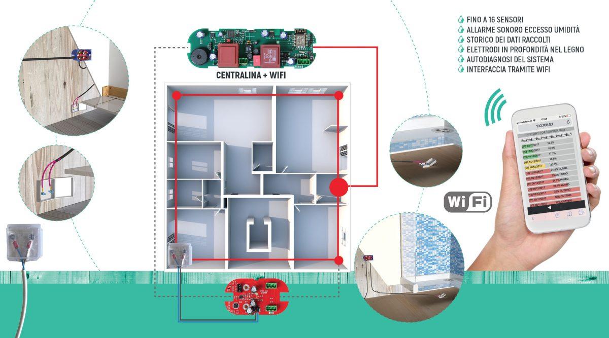 Mymeter by Wood Control, il monitoraggio dell'umidità nelle strutture in legno